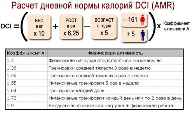 Формула калорий
