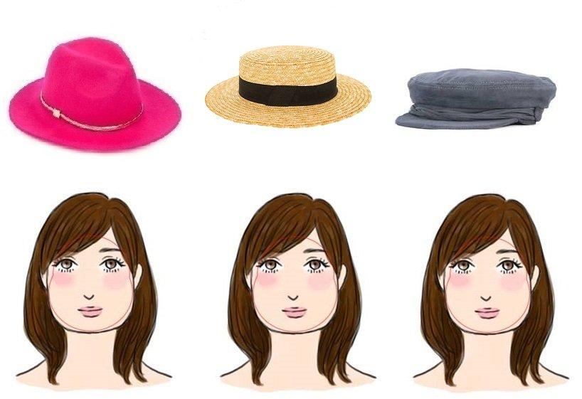 Как выбрать шляпу на лето?