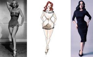 Как одеваться с типом фигуры песочные часы